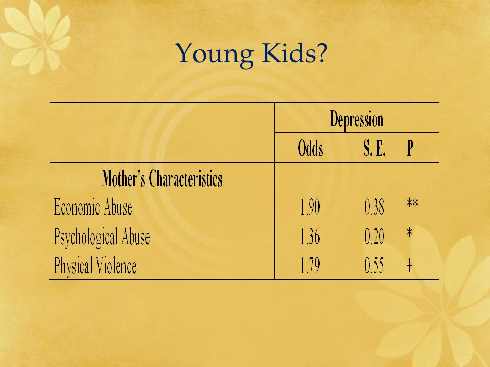 Young Kids?