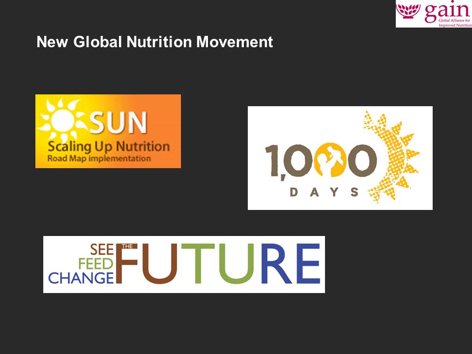 12 New Global Nutrition Movement