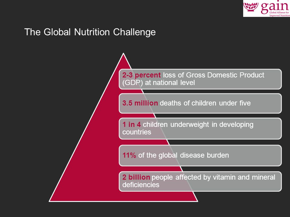 2 The Global Nutrition Challenge 2 billion people affected by vitamin and mineral deficiencies 11% of the global disease burden 1 in 4 children underweight in developing countries 3.5 million deaths of children under five 2-3 percent loss of Gross Domestic Product (GDP) at national level