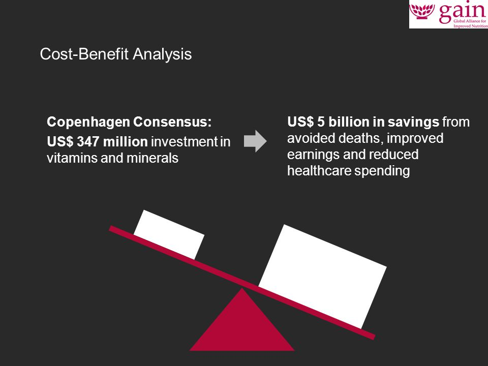 3 Cost-Benefit Analysis Copenhagen Consensus: US$ 347 million investment in vitamins and minerals US$ 5 billion in savings from avoided deaths, improved earnings and reduced healthcare spending