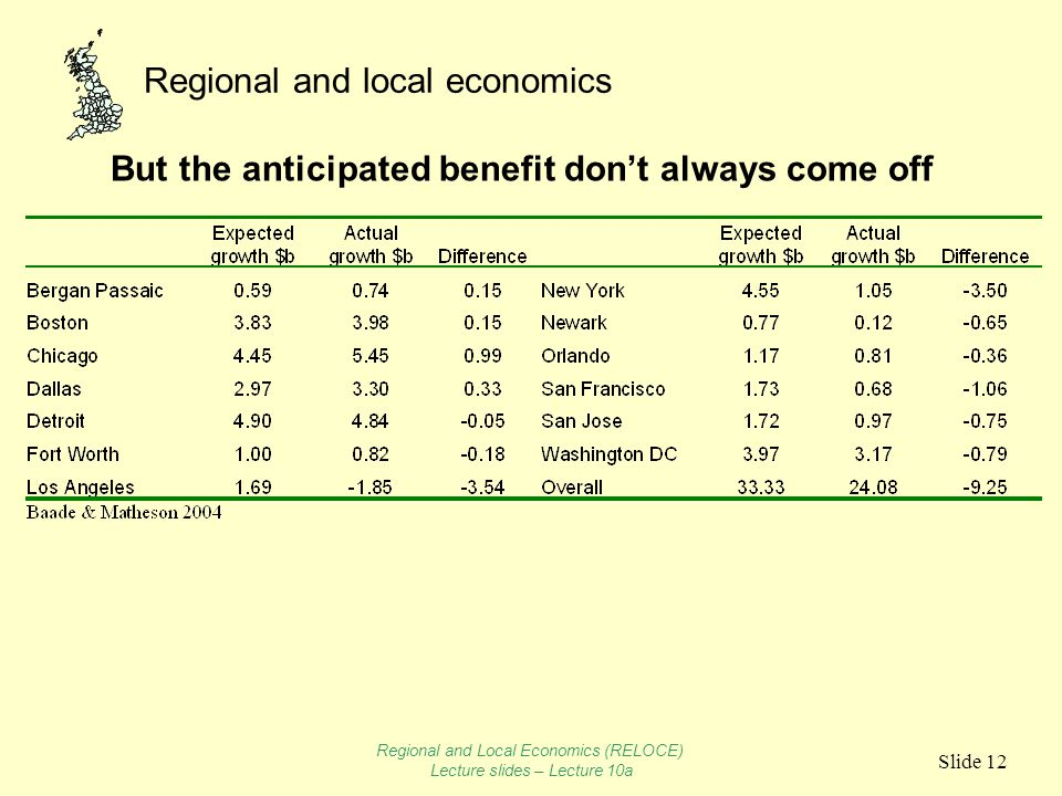 Regional and local economics Slide 12 Regional and Local Economics (RELOCE) Lecture slides – Lecture 10a But the anticipated benefit don't always come