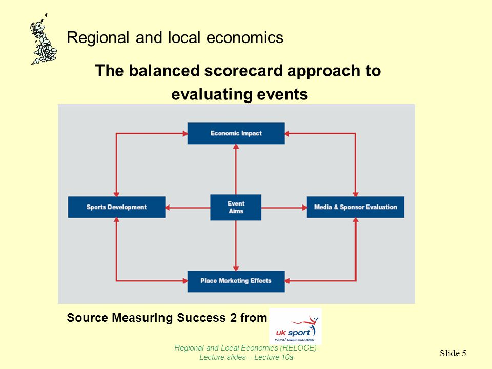 Regional and local economics Slide 5 Regional and Local Economics (RELOCE) Lecture slides – Lecture 10a The balanced scorecard approach to evaluating