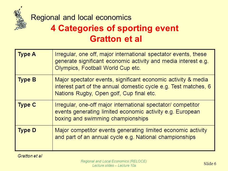 Regional and local economics Slide 7 Low impact locations where little additional facilities were provided (Low) Athens 1896, Paris 1900, St Louis 1904, London 1948, Mexico City 1968, Los Angeles 1984 Games focusing on mainly sporting facilities (Medium) London 1908, Stockholm 1912, Paris 1924, Los Angeles 1932, Berlin 1936, Helsinki 1952, Melbourne 1956, Atlanta 1996 Games stimulating transformations of the built environment (High) Rome 1960, Tokyo 1964, Munich 1972, Montreal 1976, Moscow 1980, Seoul 1988, Barcelona 1992, Sydney 2000, Athens 2004, Beijing 2008 and London 2012 Olympic games, evidence of legacy inflation Regional and Local Economics (RELOCE) Lecture slides – Lecture 10a