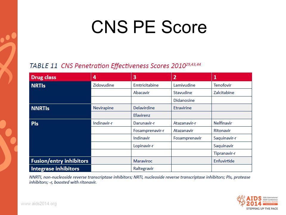 www.aids2014.org CNS PE Score