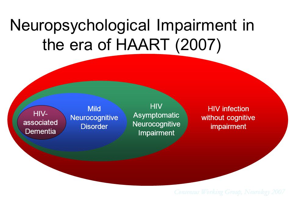 HIV infection without cognitive impairment HIV Asymptomatic Neurocognitive Impairment Mild Neurocognitive Disorder HIV- associated Dementia Neuropsychological Impairment in the era of HAART (2007) Consensus Working Group, Neurology 2007