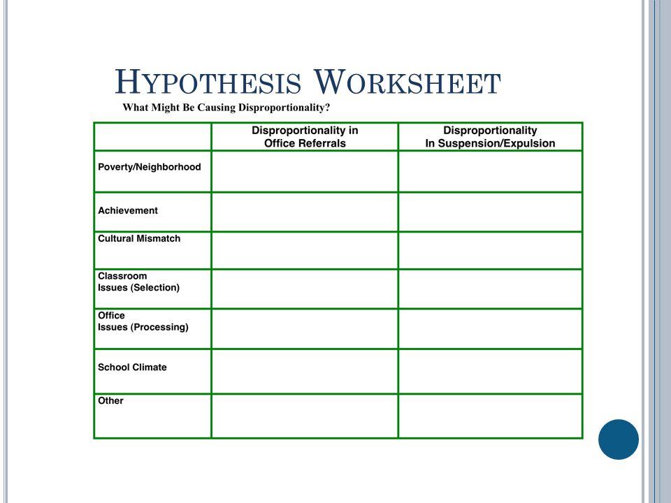H YPOTHESIS W ORKSHEET