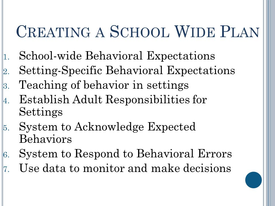 C REATING A S CHOOL W IDE P LAN 1. School-wide Behavioral Expectations 2.