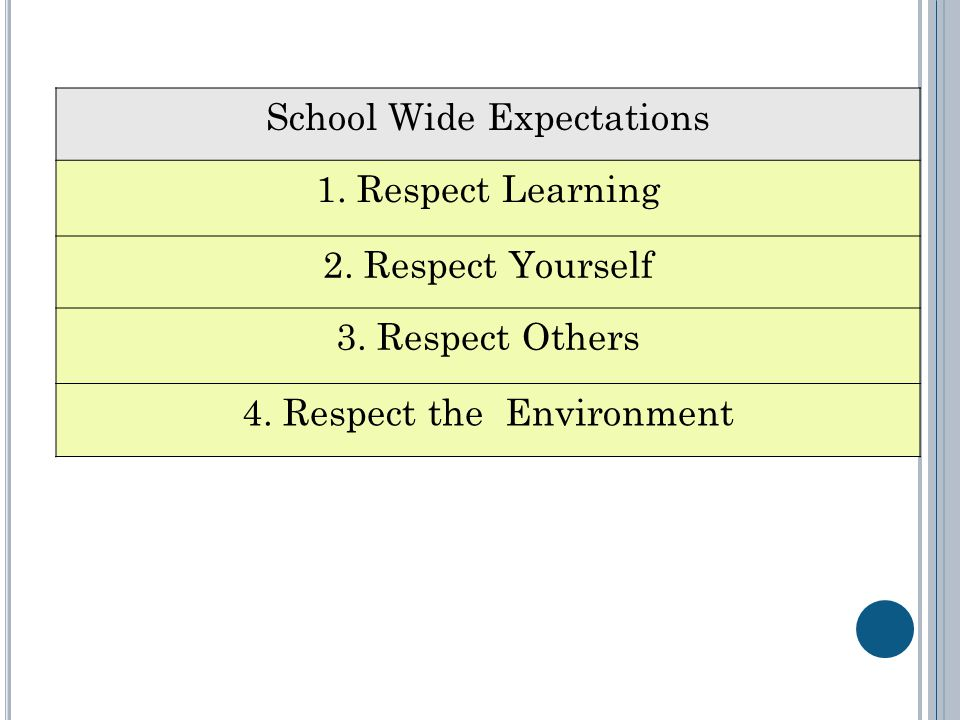 School Wide Expectations 1. Respect Learning 2. Respect Yourself 3.
