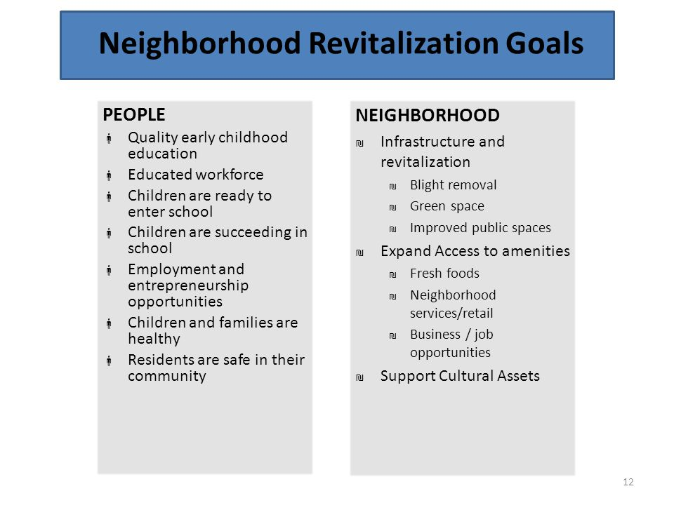 Neighborhood Revitalization Goals 12 PEOPLE  Quality early childhood education  Educated workforce  Children are ready to enter school  Children are succeeding in school  Employment and entrepreneurship opportunities  Children and families are healthy  Residents are safe in their community NEIGHBORHOOD ₪ Infrastructure and revitalization ₪ Blight removal ₪ Green space ₪ Improved public spaces ₪ Expand Access to amenities ₪ Fresh foods ₪ Neighborhood services/retail ₪ Business / job opportunities ₪ Support Cultural Assets