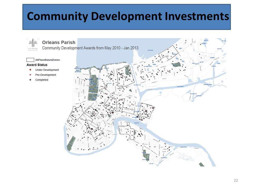 Community Development Investments 22