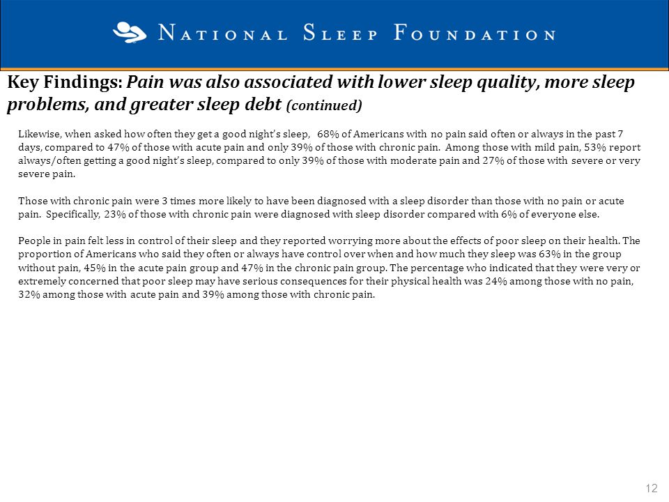 Key Findings: Pain was also associated with lower sleep quality, more sleep problems, and greater sleep debt (continued) 12 Likewise, when asked how o