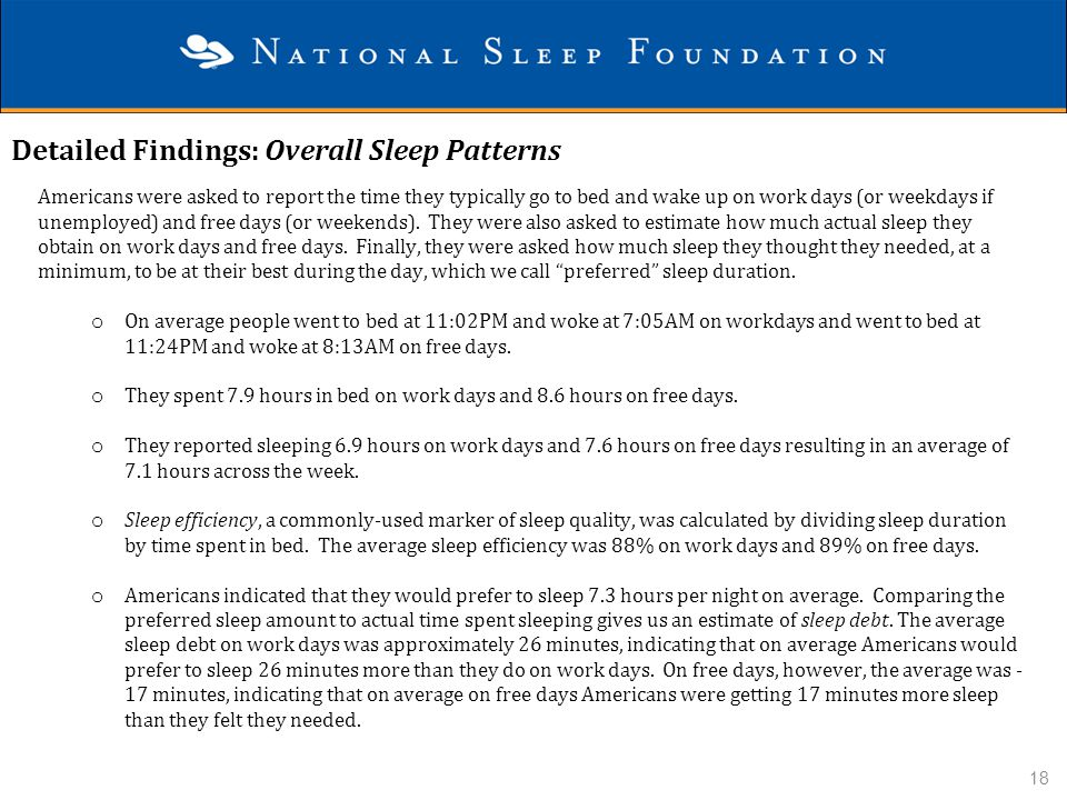 Detailed Findings: Overall Sleep Patterns Americans were asked to report the time they typically go to bed and wake up on work days (or weekdays if un