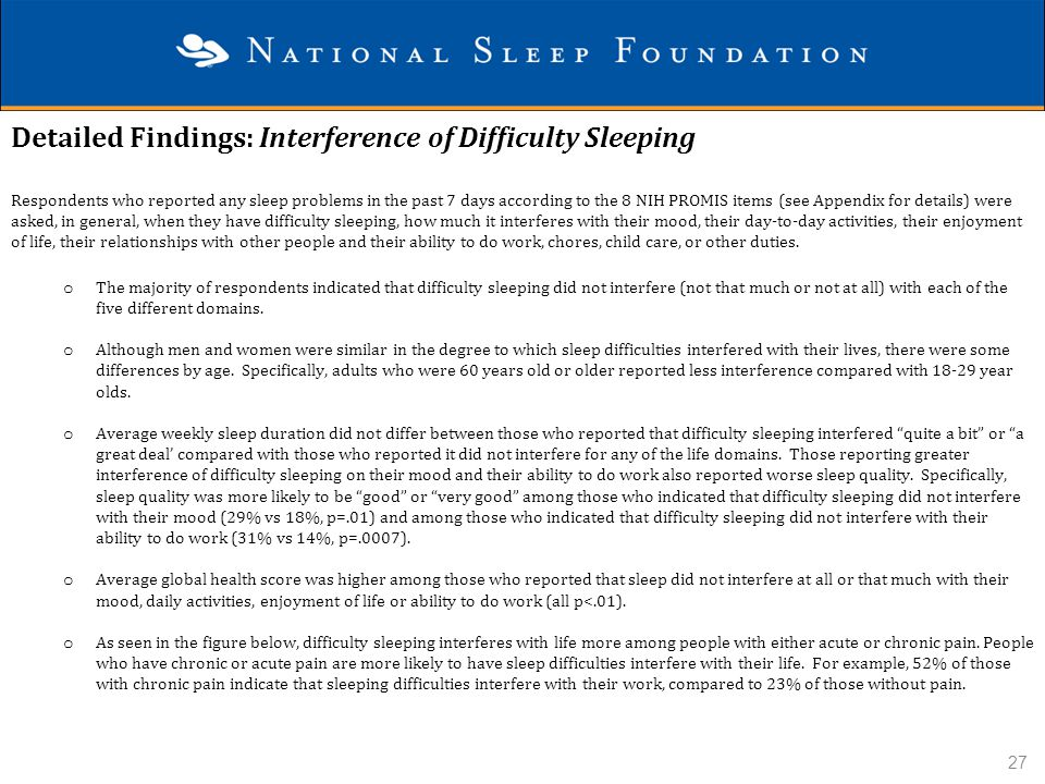 Detailed Findings: Interference of Difficulty Sleeping Respondents who reported any sleep problems in the past 7 days according to the 8 NIH PROMIS it