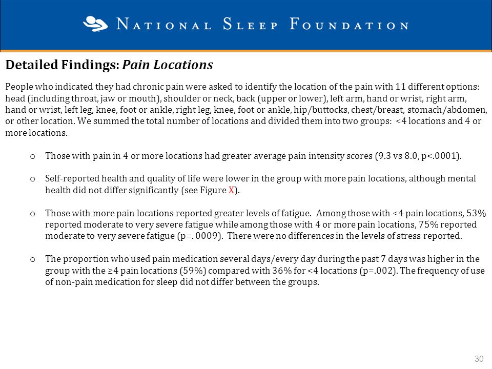 Detailed Findings: Pain Locations People who indicated they had chronic pain were asked to identify the location of the pain with 11 different options
