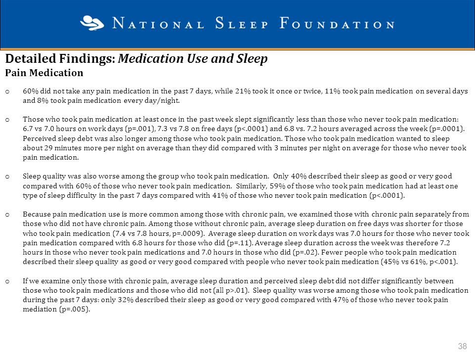 Detailed Findings: Medication Use and Sleep Pain Medication o 60% did not take any pain medication in the past 7 days, while 21% took it once or twice