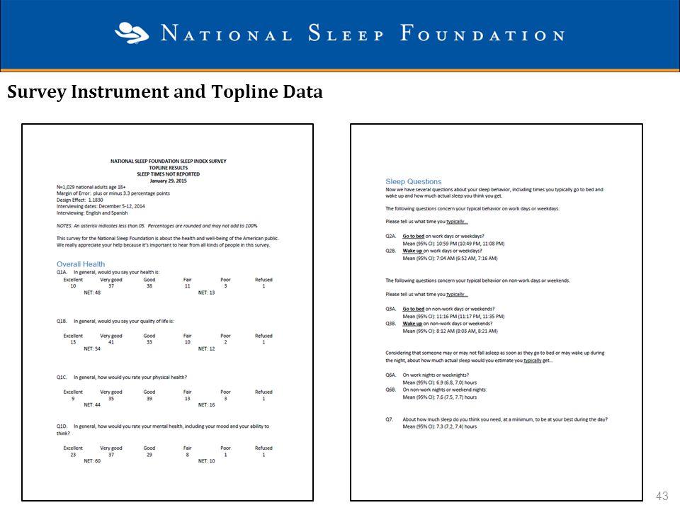 Survey Instrument and Topline Data 43
