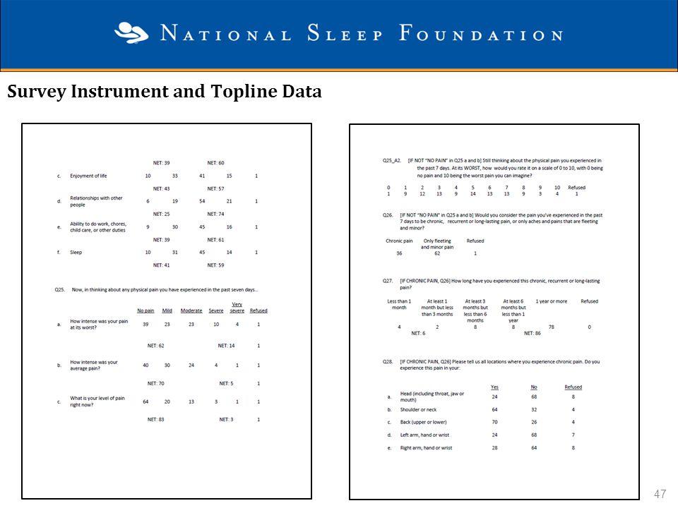 Survey Instrument and Topline Data 47
