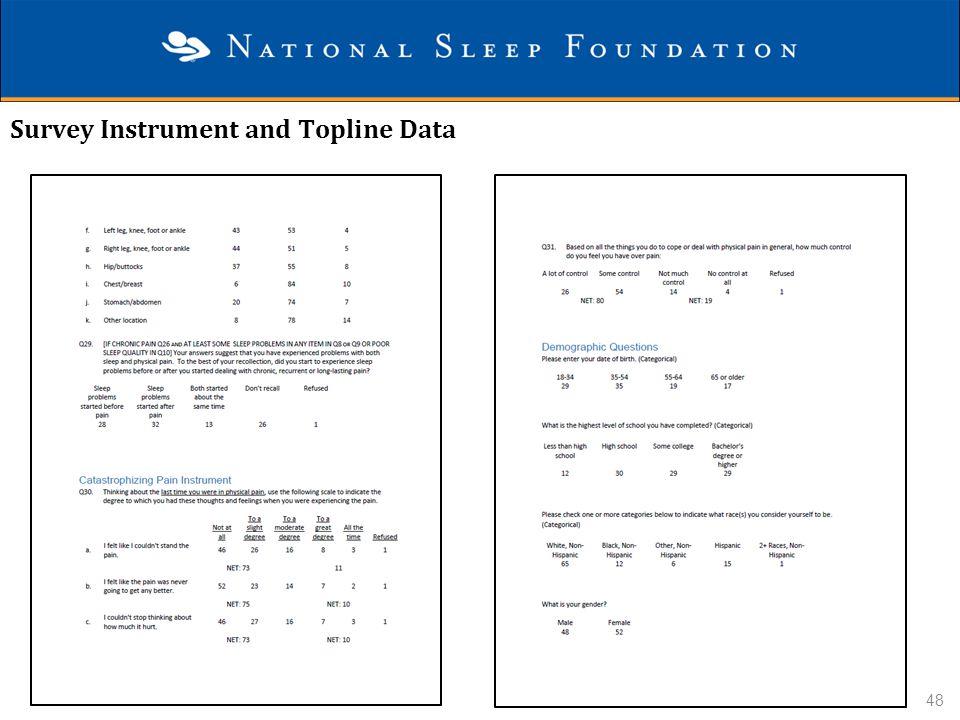 Survey Instrument and Topline Data 48