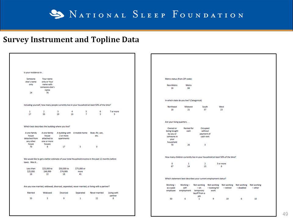 Survey Instrument and Topline Data 49