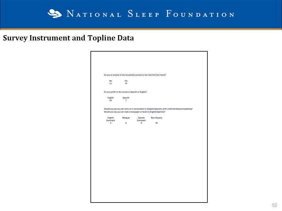 Survey Instrument and Topline Data 50