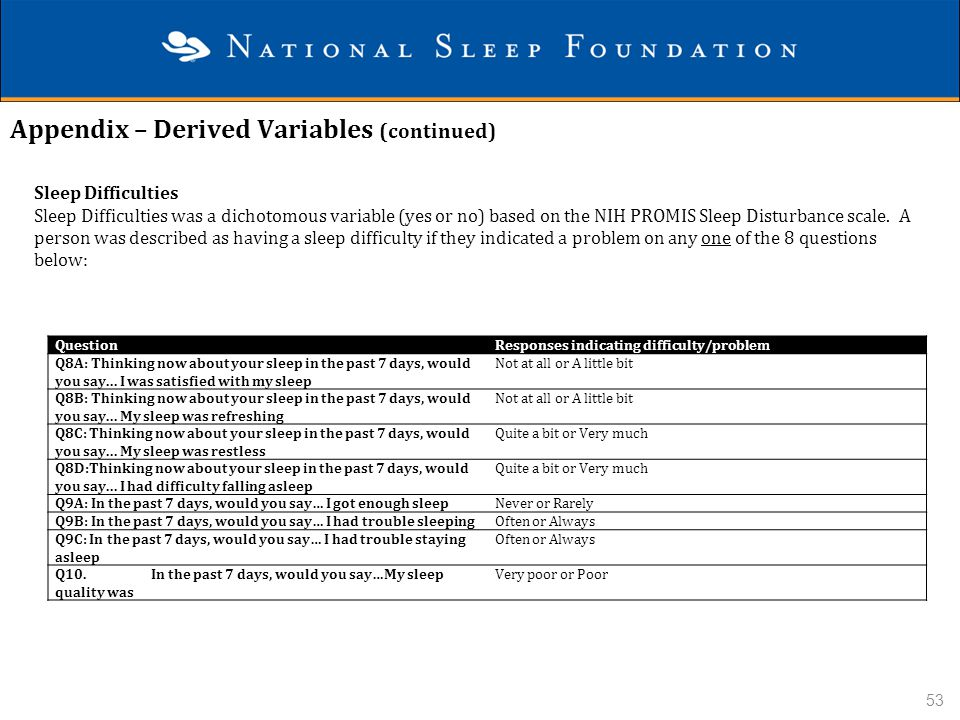 Appendix – Derived Variables (continued) 53 Sleep Difficulties Sleep Difficulties was a dichotomous variable (yes or no) based on the NIH PROMIS Sleep