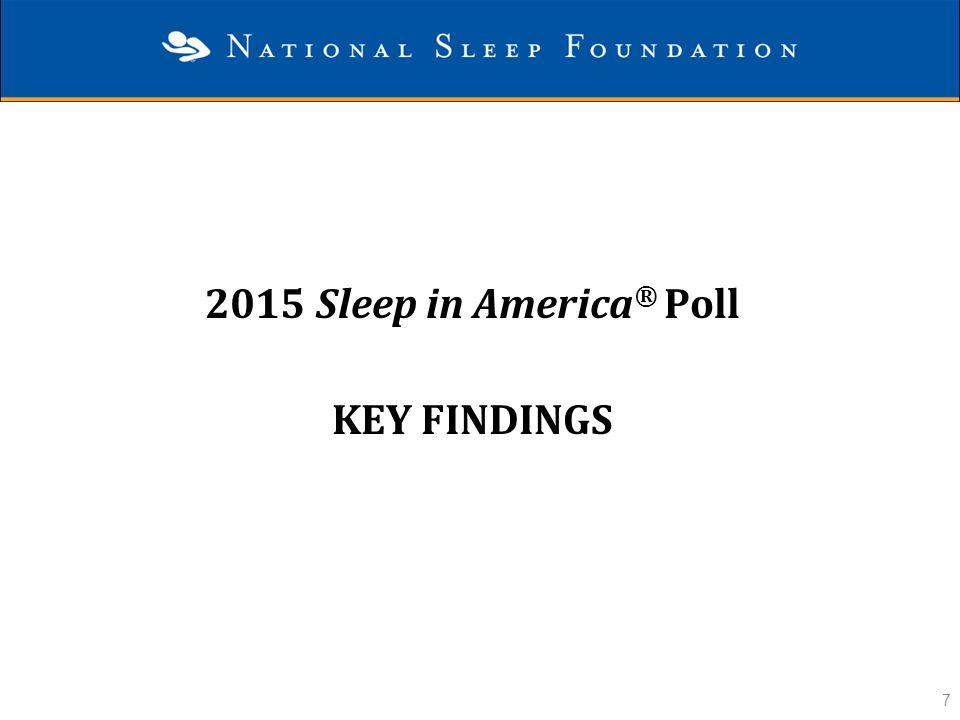2015 Sleep in America ® Poll KEY FINDINGS 7