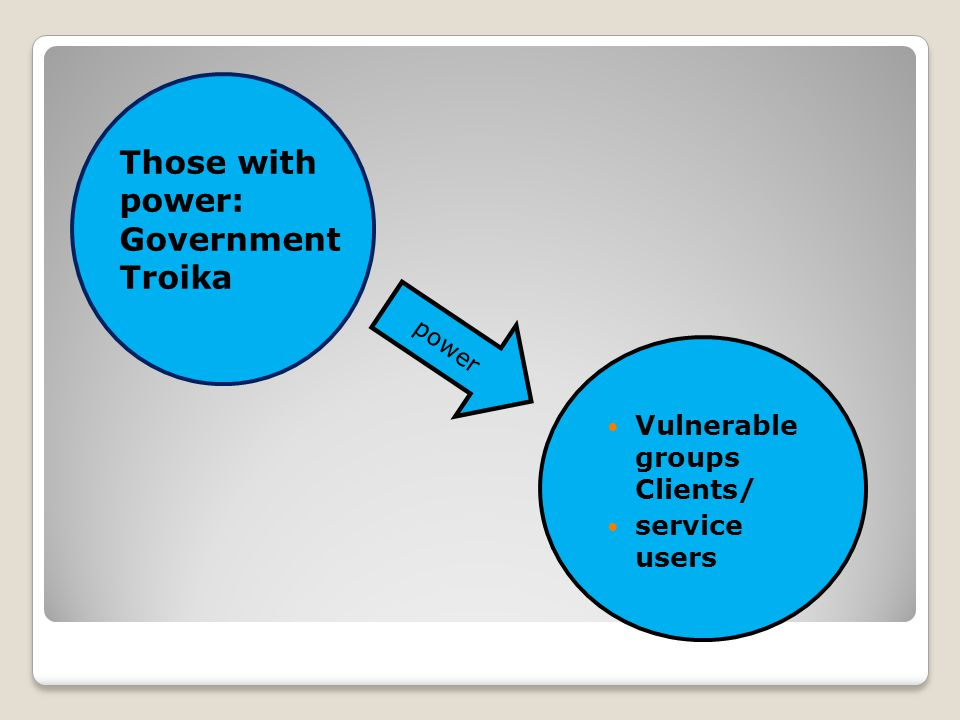 Vulnerable groups Clients/ service users power Those with power: Government Troika