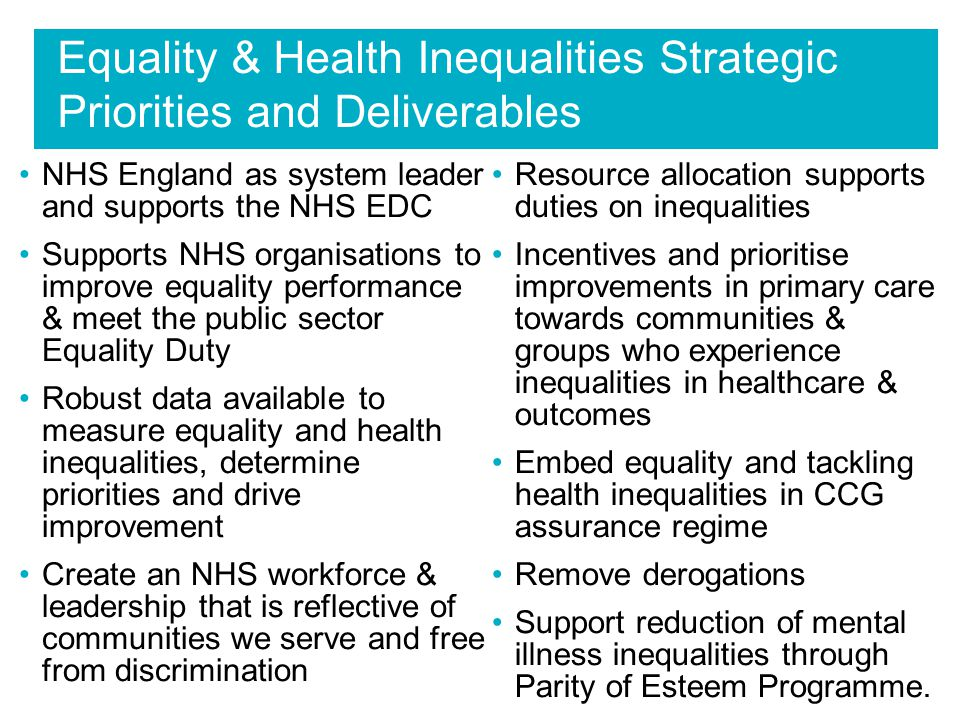 Equality & Health Inequalities Strategic Priorities and Deliverables NHS England as system leader and supports the NHS EDC Supports NHS organisations to improve equality performance & meet the public sector Equality Duty Robust data available to measure equality and health inequalities, determine priorities and drive improvement Create an NHS workforce & leadership that is reflective of communities we serve and free from discrimination Resource allocation supports duties on inequalities Incentives and prioritise improvements in primary care towards communities & groups who experience inequalities in healthcare & outcomes Embed equality and tackling health inequalities in CCG assurance regime Remove derogations Support reduction of mental illness inequalities through Parity of Esteem Programme.