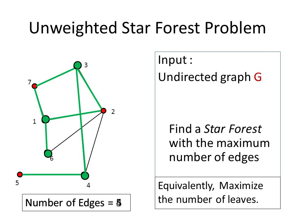 Not Enough Gives good approximation for Star Forest if OPT is closer to n If OPT is smaller, then gives poorer approximation.