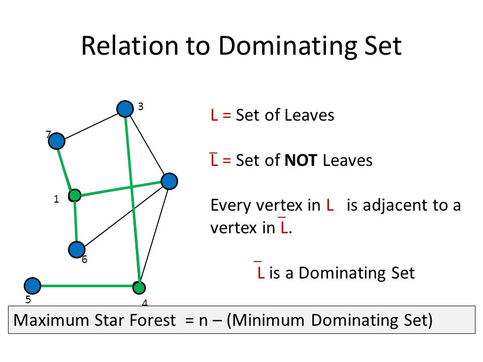 Getting to 0.7 We design a Combinatorial Algorithm for Unweighted Star Forest that gives -approximation.