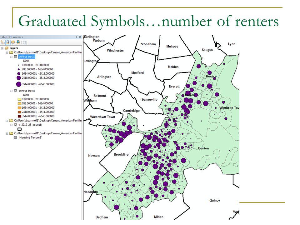 Graduated Symbols…number of renters