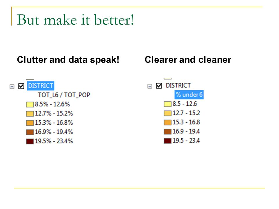 But make it better! Clutter and data speak! Clearer and cleaner