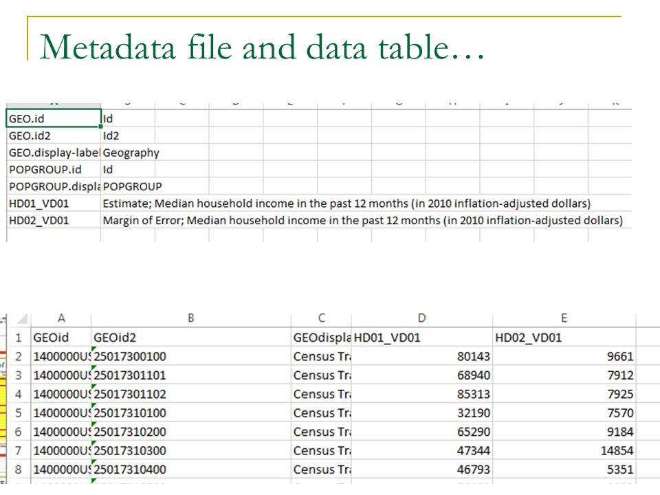 Metadata file and data table…