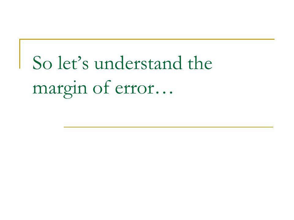 So let's understand the margin of error…