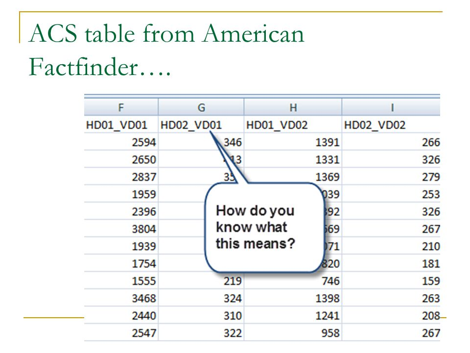 ACS table from American Factfinder….
