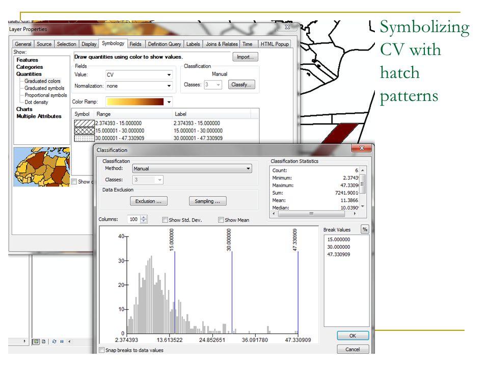 Symbolizing CV with hatch patterns