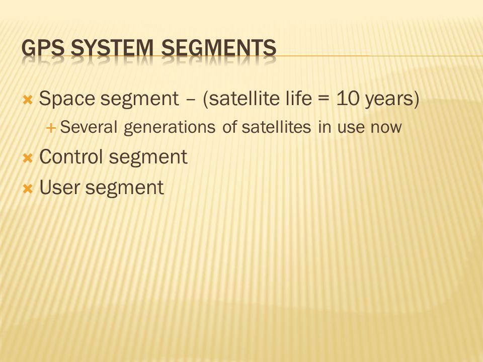  Space segment – (satellite life = 10 years)  Several generations of satellites in use now  Control segment  User segment