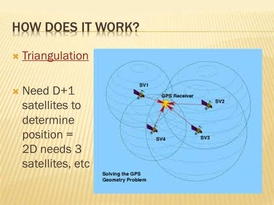  Triangulation Triangulation  Need D+1 satellites to determine position = 2D needs 3 satellites, etc
