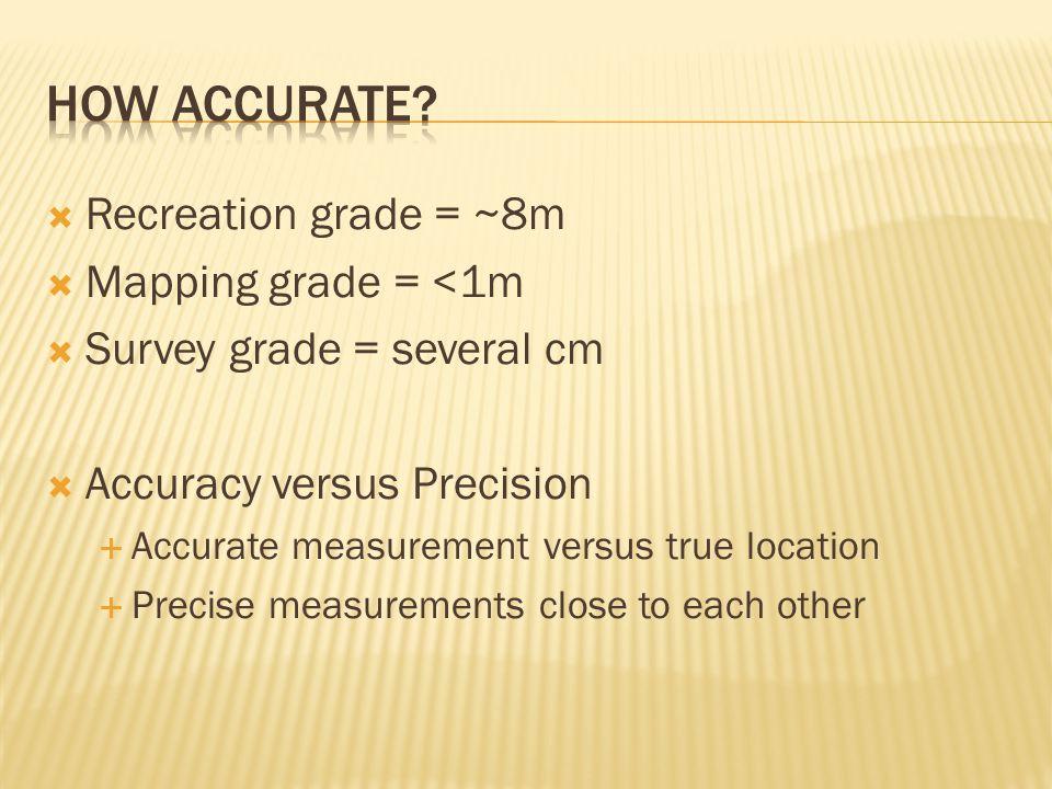  Recreation grade = ~8m  Mapping grade = <1m  Survey grade = several cm  Accuracy versus Precision  Accurate measurement versus true location  Precise measurements close to each other
