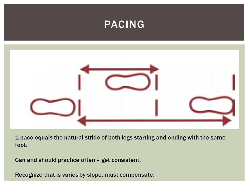 PACING 1 pace equals the natural stride of both legs starting and ending with the same foot. Can and should practice often – get consistent. Recognize