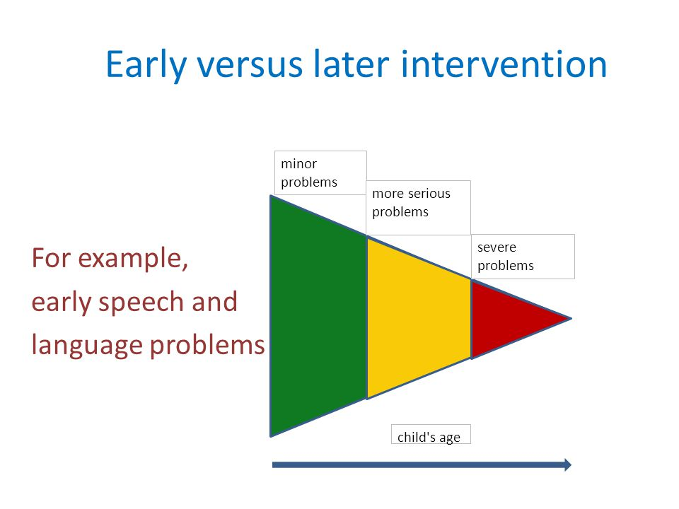 Early versus later intervention For example, early speech and language problems minor problems more serious problems child's age severe problems