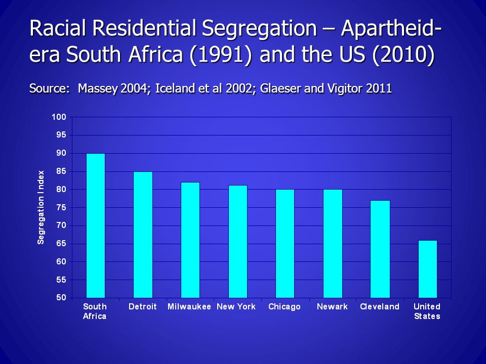 Racial Residential Segregation – Apartheid- era South Africa (1991) and the US (2010) Source: Massey 2004; Iceland et al 2002; Glaeser and Vigitor 2011