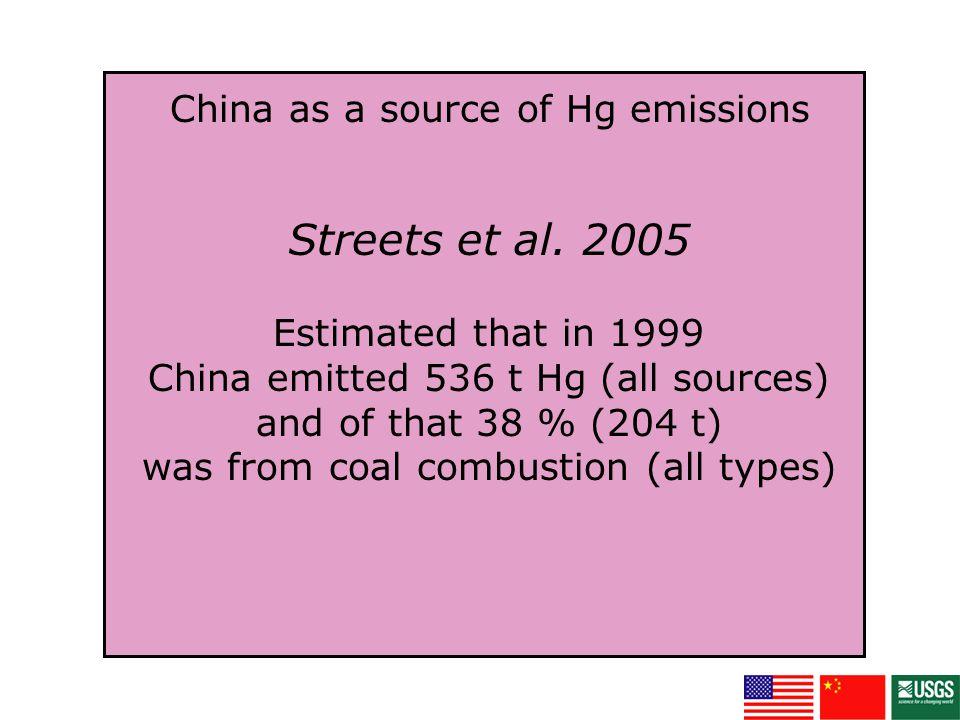 All data - all coals