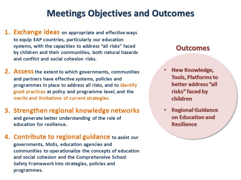 Meetings Objectives and Outcomes 1.Exchange ideas on appropriate and effective ways to equip EAP countries, particularly our education systems, with t