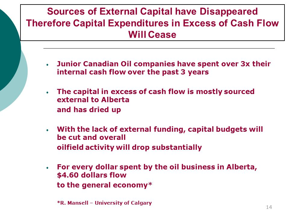 Sources of External Capital have Disappeared Therefore Capital Expenditures in Excess of Cash Flow Will Cease Junior Canadian Oil companies have spent over 3x their internal cash flow over the past 3 years The capital in excess of cash flow is mostly sourced external to Alberta and has dried up With the lack of external funding, capital budgets will be cut and overall oilfield activity will drop substantially For every dollar spent by the oil business in Alberta, $4.60 dollars flow to the general economy* *R.