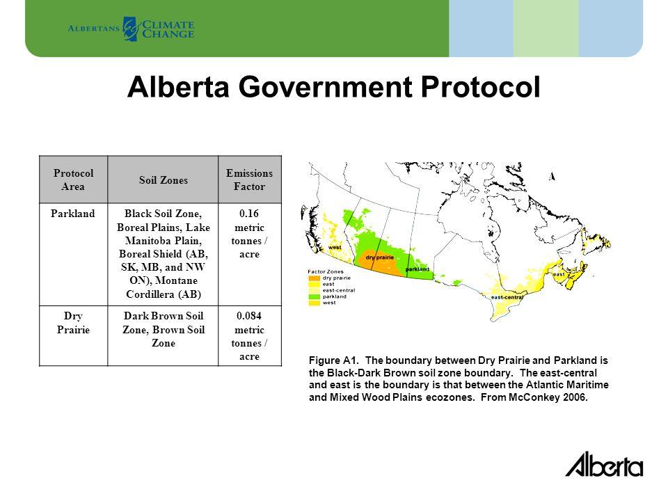 Alberta Government Protocol Figure A1.