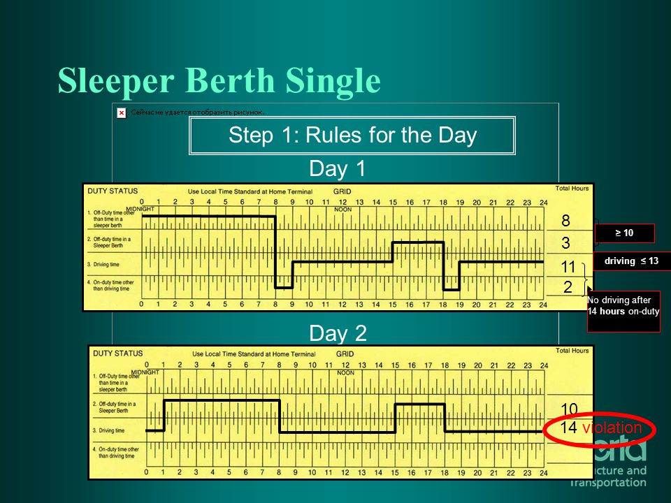 Sleeper Berth Single Step 1: Rules for the Day Day 1 Day 2 11 8 2 3 14 violation 10 ≥ 10 driving ≤ 13 No driving after 14 hours on-duty