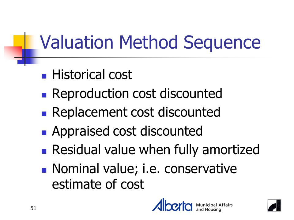 51 Valuation Method Sequence Historical cost Reproduction cost discounted Replacement cost discounted Appraised cost discounted Residual value when fully amortized Nominal value; i.e.