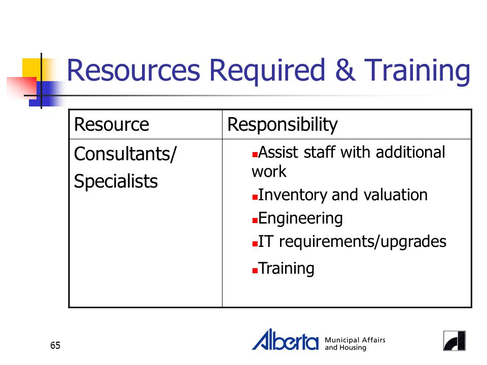 65 Resources Required & Training ResourceResponsibility Consultants/ Specialists Assist staff with additional work Inventory and valuation Engineering