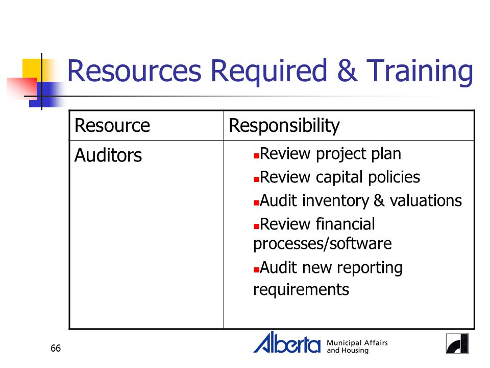 66 Resources Required & Training ResourceResponsibility Auditors Review project plan Review capital policies Audit inventory & valuations Review financial processes/software Audit new reporting requirements